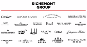 Richemont-Group-brands-620x335